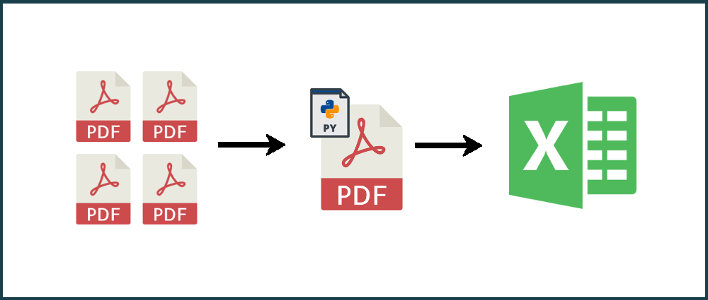 How to Merge PDF Online and Convert PDF to Excel