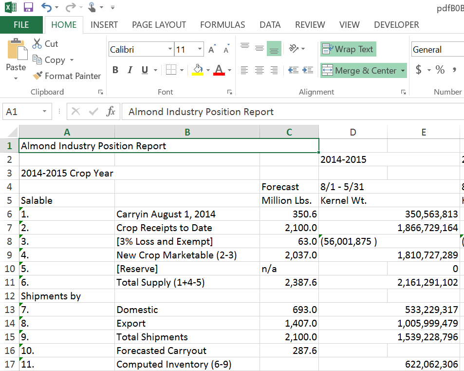 Screenshot of a spreadsheet that has been extracted from a PDF in Excel.